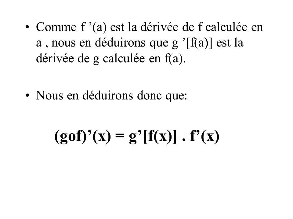 Comme f '(a) est la dérivée de f calculée en a , nous en déduirons que g '[f(a)] est la dérivée de g calculée en f(a).